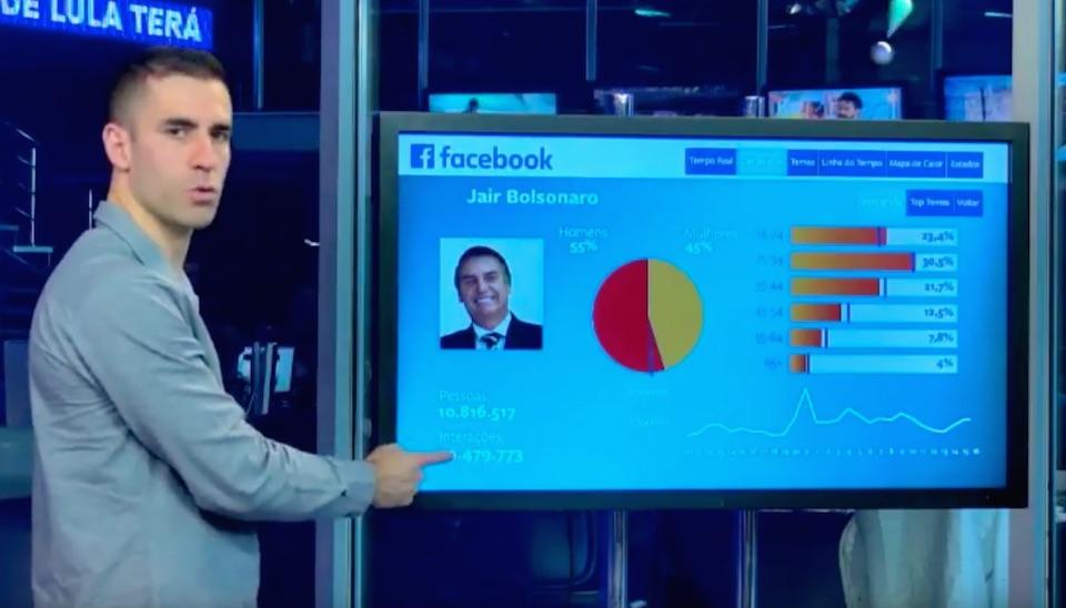 André Lucena mostra informações sobre candidatos em telão