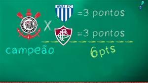 Corinthians faz as contas para ser campeão