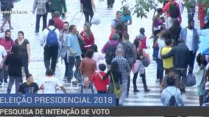 Bolsonaro sobe para 33% as intenções de voto; Haddad vai para 16%