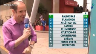 Palmeiras e Flamengo seguem na busca pelo t�tulo