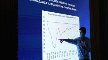 Economia da cidade do Rio pode voltar ao nível pré-covid em setembro