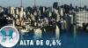 Inflação do aluguel desacelera em junho na comparação com maio