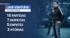 Corinthians está a três pontos da zona de rebaixamento