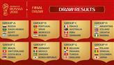 Grupo do Brasil na Copa do Mundo facilita o hexa? RedeTV! FC comenta