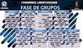 RedeTV! FC analisa sorteio da Libertadores