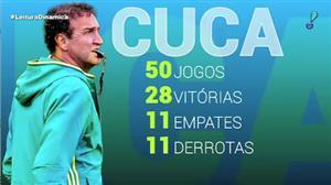 Cuca volta a comandar o Palmeiras cinco meses após deixar o time
