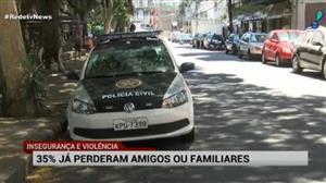 35% dos brasileiros já perderam amigos ou familiares assassinados