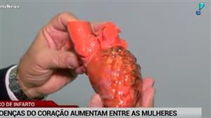 Cresce o número das mulheres com problemas cardíacos