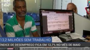 Desemprego cai para 12,7% em maio, diz IBGE