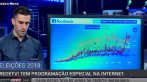 RedeTV! tem programação especial na internet para debate ao governo de SP