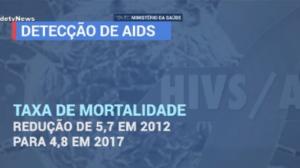 Tecnologia e informação reduzem números de mortes por Aids no Brasil