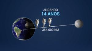 Há 50 anos o homem pisava na Lua pela primeira vez