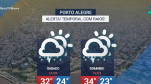 Capital paulista terá sol com pancadas de chuvas ao longo do dia