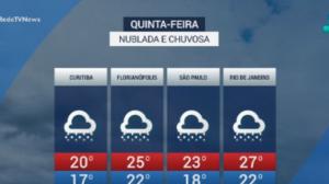 São Paulo terá quinta-feira nublada e chuvosa