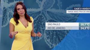 Chuva perde força em São Paulo