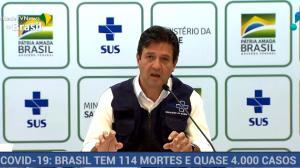 Brasil tem 3.904 casos e 114 mortes por coronavírus