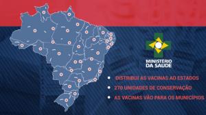 Covid-19: Veja como deve funcionar a campanha de vacinação