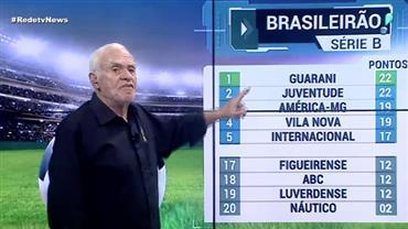 Guarani assume ponta da Série B e Inter deixa o G4