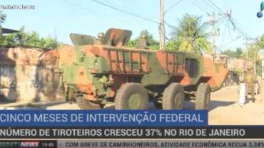 Tiroteios crescem 37% no Rio de Janeiro após 5 meses de intervenção