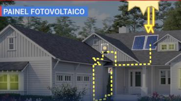 Painel solar reduz gastos com energia